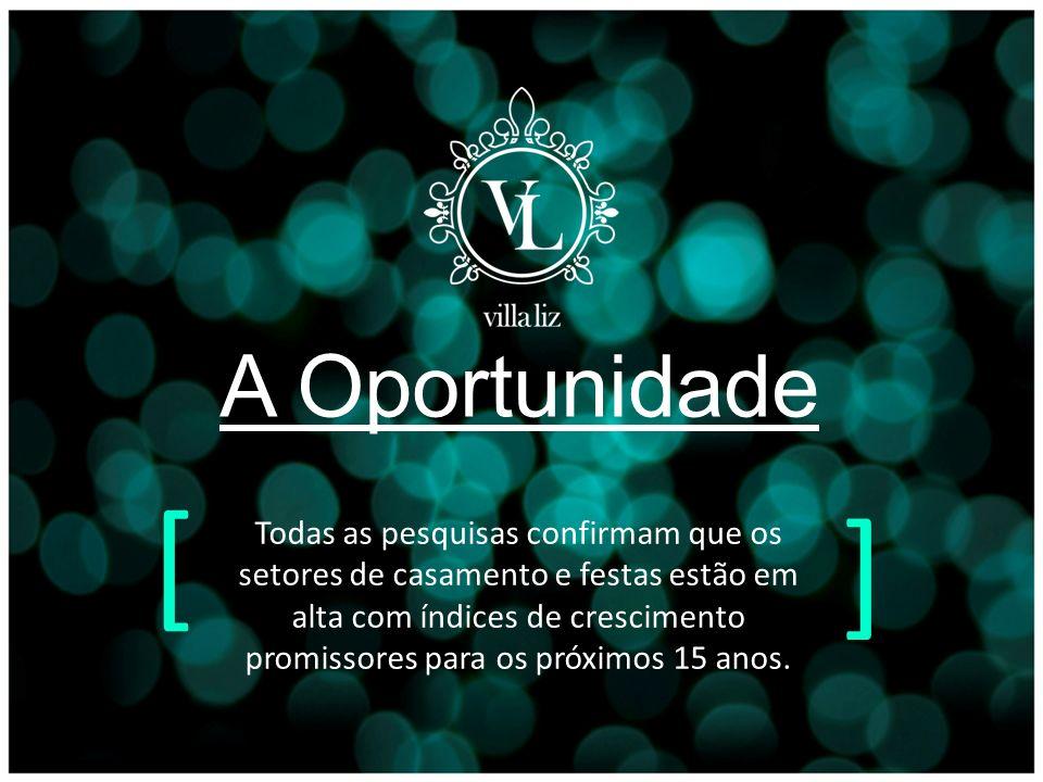 A Oportunidade [ ]